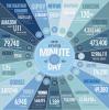 Data generation in 2018